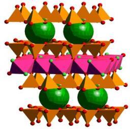 Dynamique, à l'échelle atomique, de l'eau et des ions dans des argiles