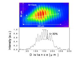 Imaging XUV interferometer