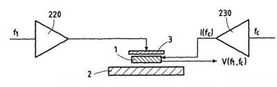 Brevet : Procédé et dispositif d'évaluation non destructrice de défauts dans un objet métallique / Method and device for non destructive evaluation of defects in a metallic object