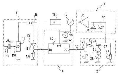 Brevet : Oscillateur pour hyperfréquences accordé avec un mince film ferromagnétique