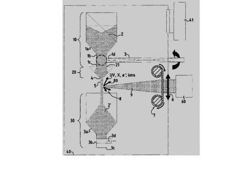 Brevet : Procédé et appareil pour générer un rayonnement ou des particules par interaction entre un faisceau laser et une cible