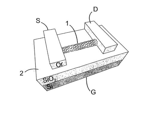 Brevet : Dispositif semiconducteur a nanotube ou nanofil, configurable optiquement