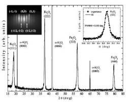 Croissance épitaxiale de films nanométriques de Fe3O4