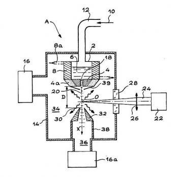 Brevet : Procédé et dispositif de génération de lumière dans l\'extrême ultraviolet notamment pour la lithographie