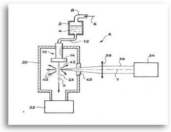 Brevet : Génération d\'un brouillard dense de gouttelettes micrométriques pour la lithographie dans l\'UV extrême