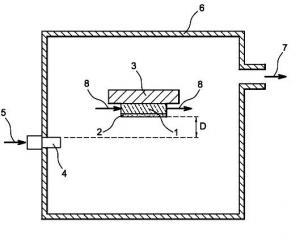 Brevet : Substrat, notamment en carbure de silicium, recouvert par une couche mince de nitrure de silicium stœchiométrique, pour la fabrication de composants électroniques, et procédé d'obtention d'une telle couche
