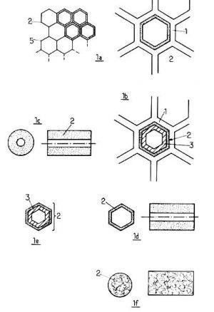 Brevet : Procédé de stockage de l'hydrogène, dispositif pour sa mise en œuvre et applications