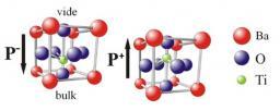 Nano-chimie, nano-objets
