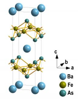 Fluctuations antiferromagnétiques dans les pnictures de Fe et supraconductivité à haute température