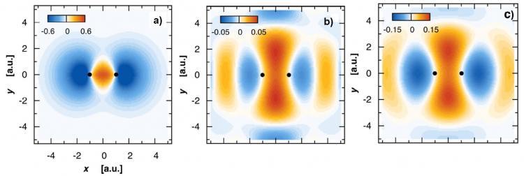 Imagerie attoseconde d'orbitales moléculaires