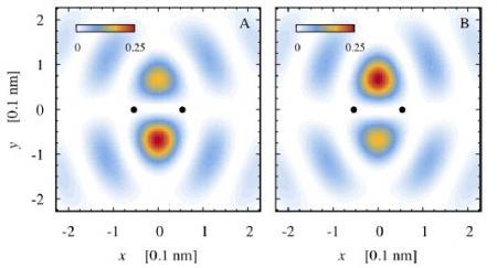 Attosecond imaging of molecular orbitals