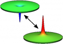 Frequency control of vortex core polarity in a magnetic nanodisk