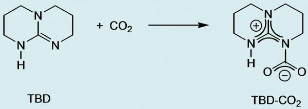 Fabriquer du plastique sans pétrole et à partir du CO2 ?