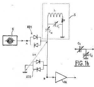Brevet : Procédé de réglage d'un circuit d'excitation et détection pour résonance magnétique nucleaire et circuit d'excitation et détection adapte a la mise en œuvre d'un tel procédé