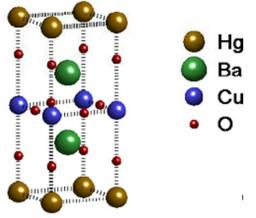 Unusual magnetic order in the pseudogap region of the superconductor HgBa2CuO4+δ