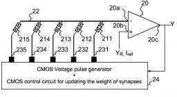 Brevet: Circuit de réseau neuronal comprenant des nano synapses et des neurones CMOS