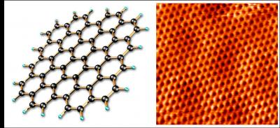 Graphitisation de substrats 3C-SiC/Si(111) : vers la maitrise de la technologie graphène- silicium