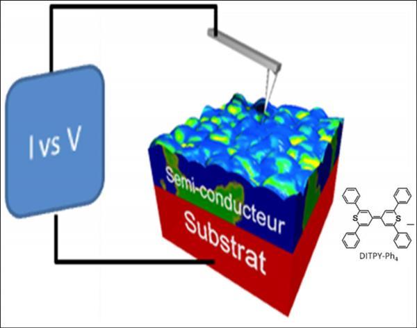 Cellules Photovoltaïques Organiques : de la molécule aux composants