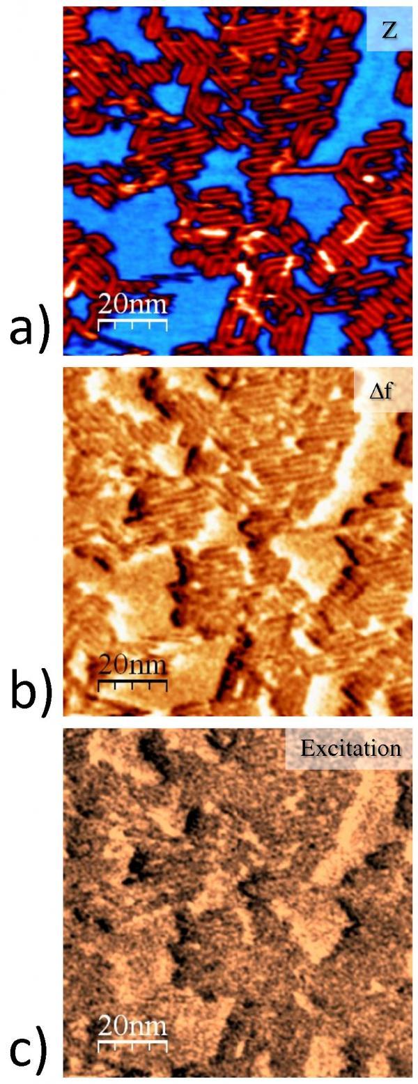 Deux en un ! Microscopies STM-AFM combinées pour l''étude mécanique et électronique à l''échelle moléculaire