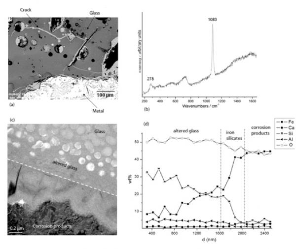 The use of archeological analogues for understanding the long-term behavior of nuclear glasses