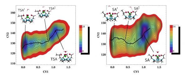 Simulations ab initio d'agents de contraste à base de gadolinium pour l'imagerie médicale