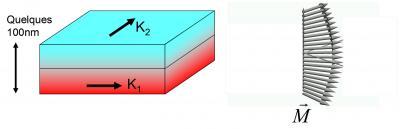 Imagerie magnétique neutronique à l''échelle submicronique.