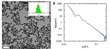 Procédé microfluidique de stabilisation d'émulsions d'huile par des nanoparticules de silice