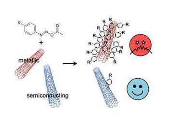 Une voie d'accès bon marché aux nanotubes semi-conducteurs
