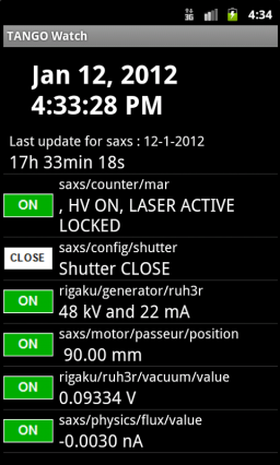 Android application for TANGO control system : TANGOwatch