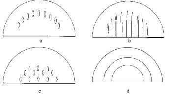Diffraction d\'électrons (LEED et RHEED)