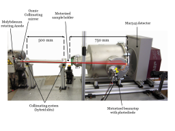 Molybdenum Wide Angle X-Ray Scattering (WAXS)