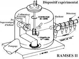 Diffraction d'atomes d'hélium