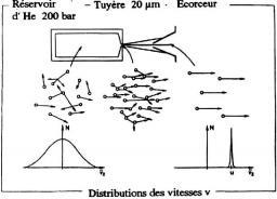 Diffraction d\'atomes d\'hélium