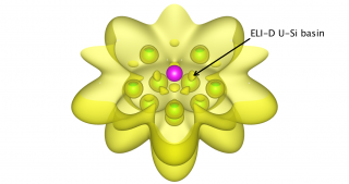 32 électrons : d'une règle à un principe chimique !