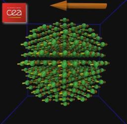 Modèle générique et code optimisé pour décrire la dynamique moléculaire et de spin
