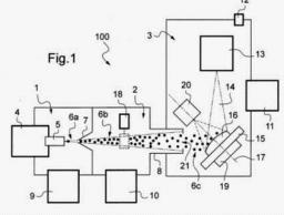 Brevet : Dispositif de synthèse d\'un matériau composite nanostructure et procédé associé.