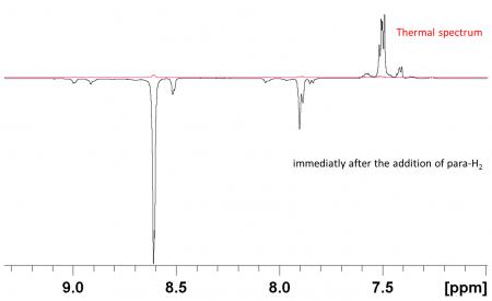Hyperpolarized species for NMR/MRI : parahydrogen