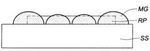 Brevet : Laser plasmonique et son procédé de fabrication