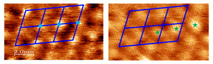 Morphologie et densité électronique d\'un plan de graphène sur SiC