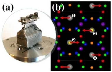 Magnétisme non-conventionnel dans le semi-conducteur Kondo CeRu2Al10