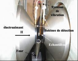 Magnétométrie à échantillon vibrant / Vibrating sample magnetometry