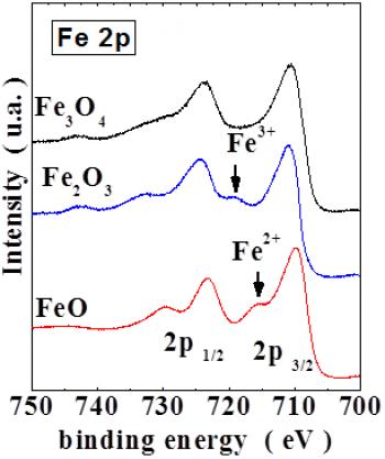 Spectrométrie de photoélectrons X  (XPS)