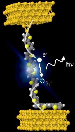 Des chercheurs réalisent une LED composée d'une seule molécule