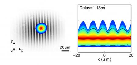 L\'efficacité d\'un bon réseau, même transitoire, pour renforcer le couplage impulsion laser-plasma