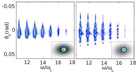L'efficacité d'un bon réseau, même transitoire, pour renforcer le couplage impulsion laser-plasma