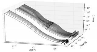 Synthèse de nanoparticules dans l\'eau : un mode de croissance original et générique