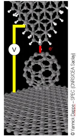 Vers une électronique moléculaire