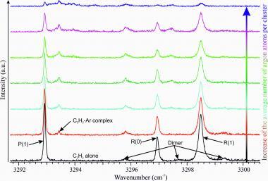 The GOUTTELIUM setup : an IR spectroscopy in a cold environment