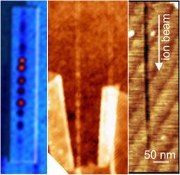 Nano-structuration des surfaces avec des ions rapides en incidence rasante