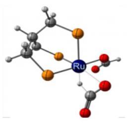 L'acide formique, un relai efficace pour la production du méthanol à partir du CO2